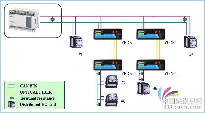 海湾消防主机报警系统can总线光纤中继器