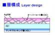 纳米银ITO导电薄膜|消底影