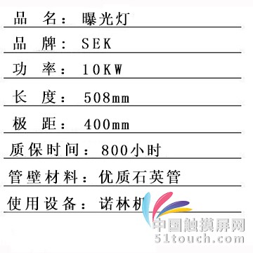 3037产品信息