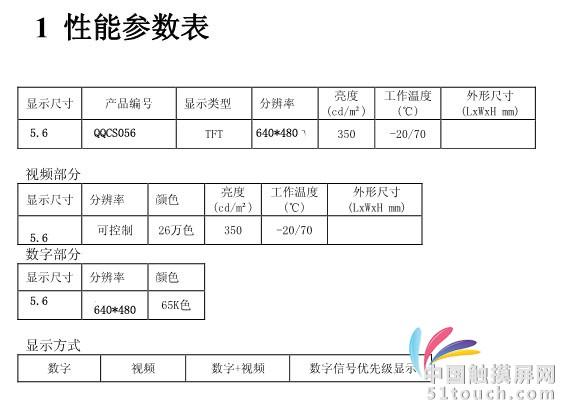 5.6寸QQC参数表