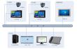 天良医院重症监护ICT探视系统