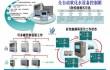 厂家直销软化水过滤器控制箱,五寸彩色触摸操作质保一年