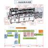 PTD-QT507 3-7寸视觉对位全自动真空贴合机